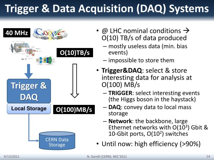 Trigger & Data Acquisition (DAQ) Systems