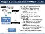 trigger data acquisition daq systems