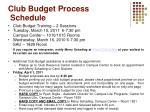 club budget process schedule