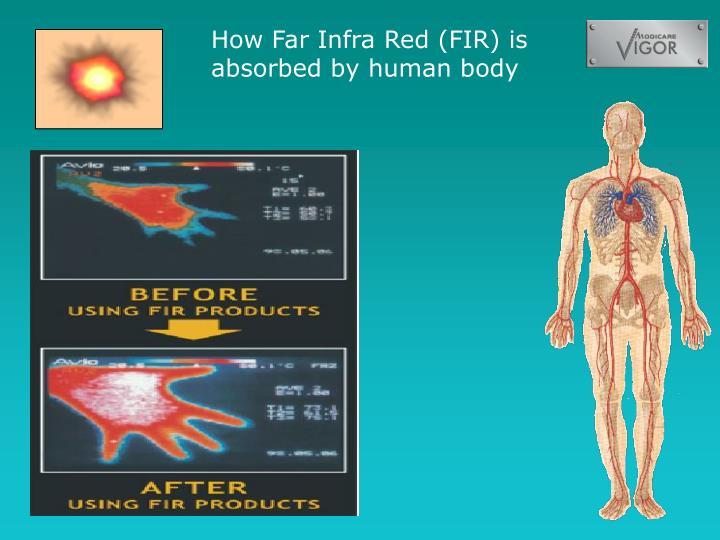 How Far Infra Red (FIR) is