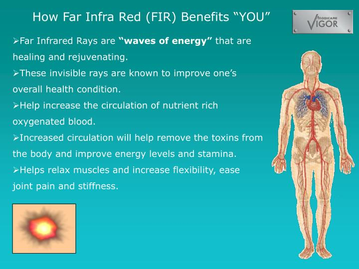 "How Far Infra Red (FIR) Benefits ""YOU"""