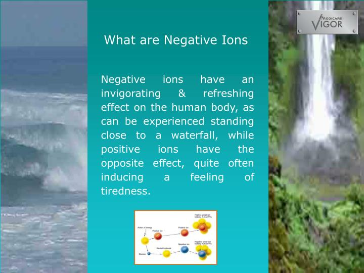 What are Negative Ions