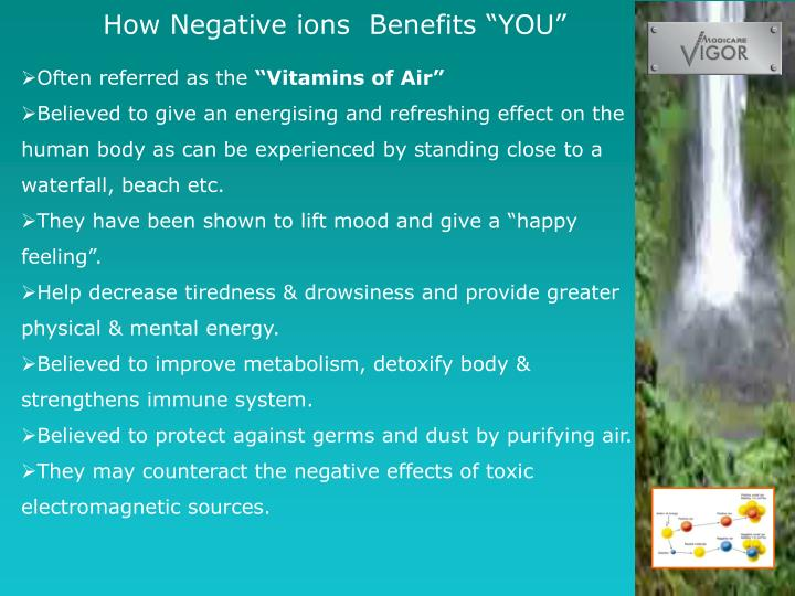 "How Negative ions  Benefits ""YOU"""