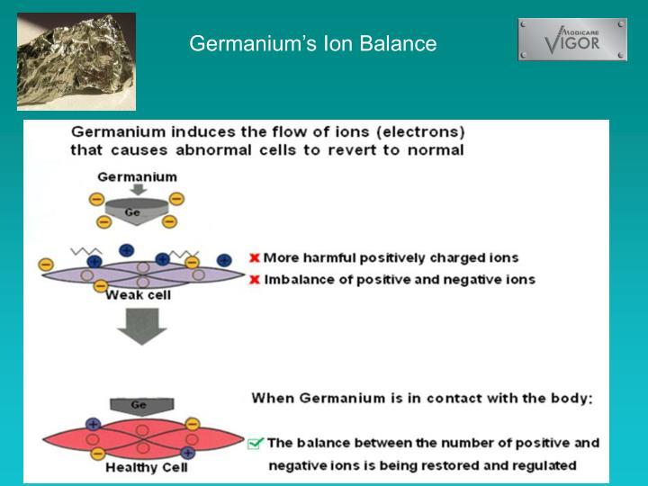 Germanium's Ion Balance
