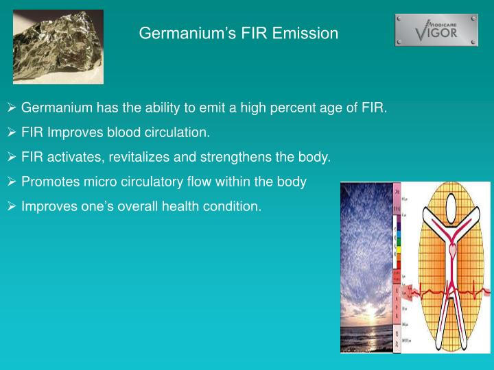Germanium's FIR Emission