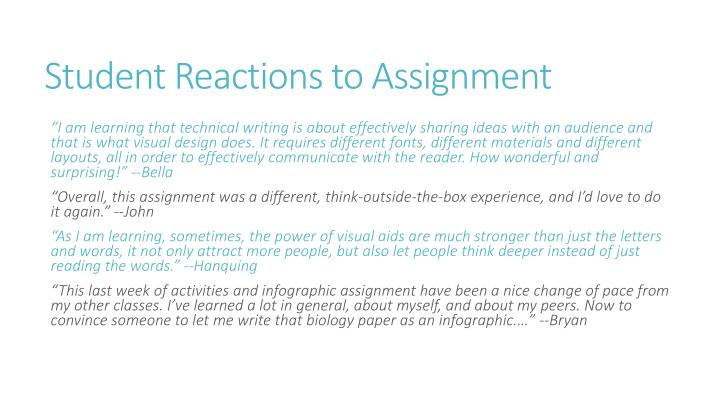 Student Reactions to Assignment