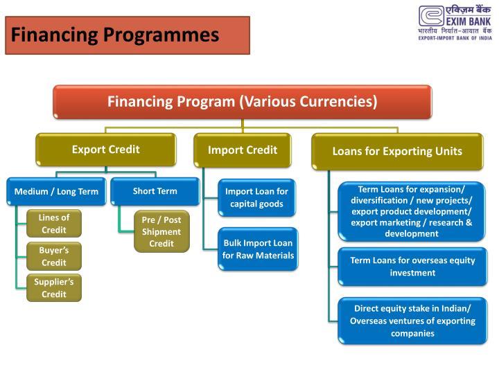 Financing Programmes