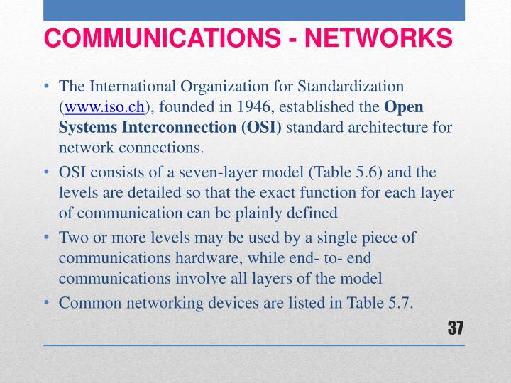 The International Organization for Standardization (
