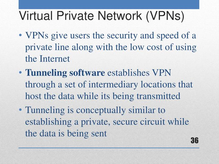 VPNs give users the security and speed of a private line along with the low cost of using the Internet
