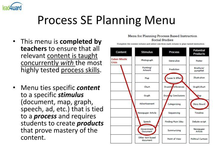 Process SE Planning Menu