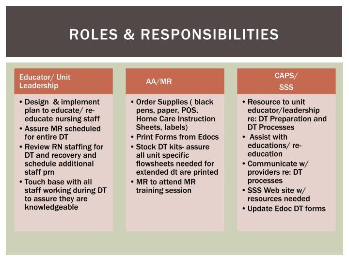 Roles & responsibilities