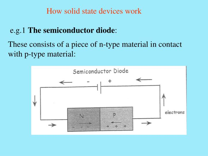 How solid state devices work
