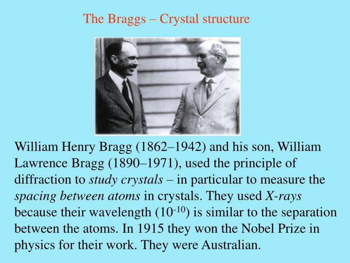 The Braggs – Crystal structure