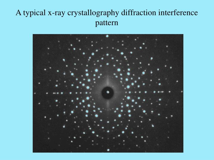 A typical x-ray crystallography diffraction interference pattern