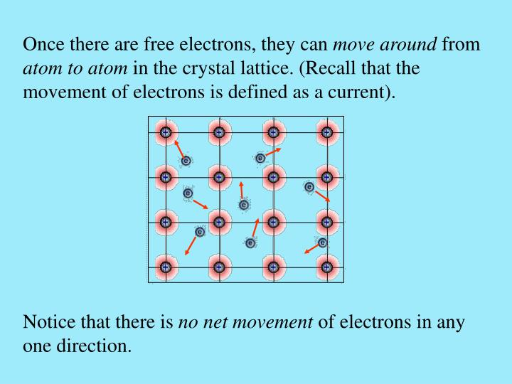 Once there are free electrons, they can