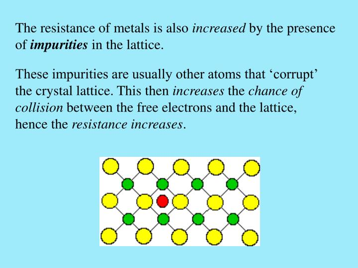 The resistance of metals is also