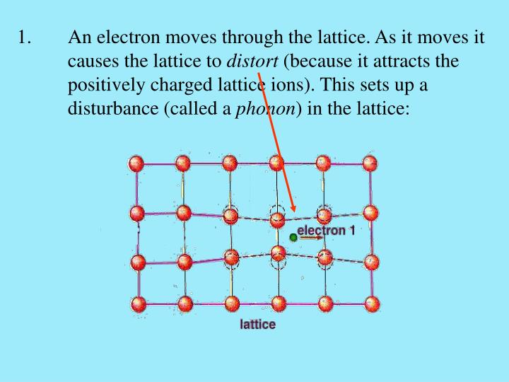 1.	An electron moves through the lattice. As it moves it 	causes the lattice to