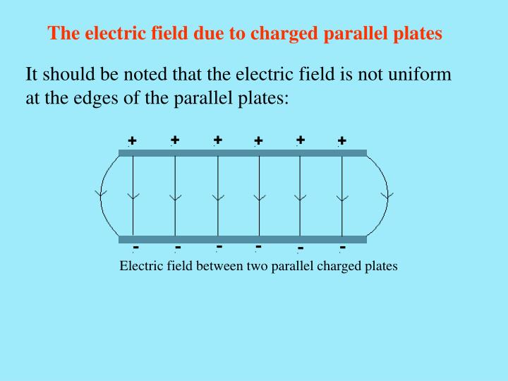Electric field between two parallel charged plates