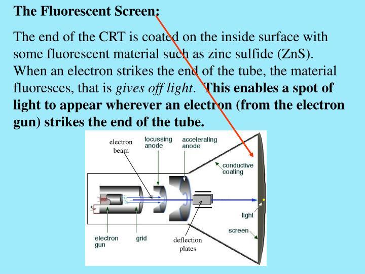 The Fluorescent Screen: