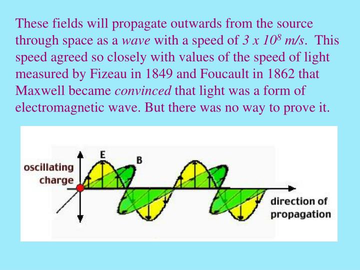 These fields will propagate outwards from the source through space as a
