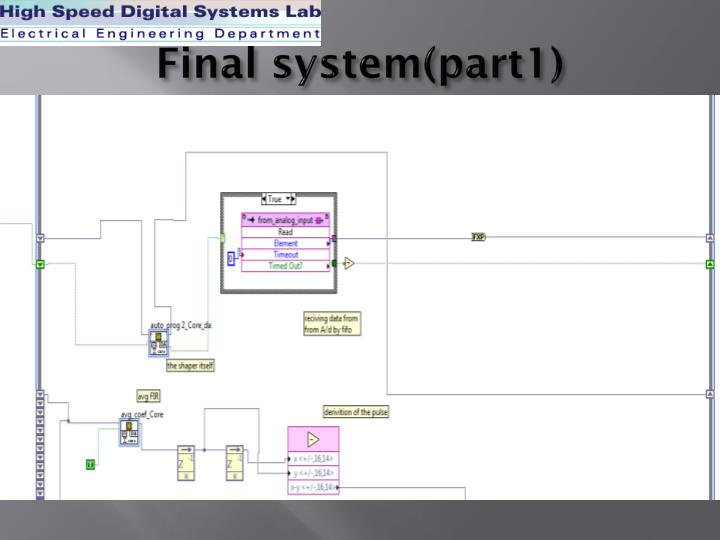 Final system(part1)