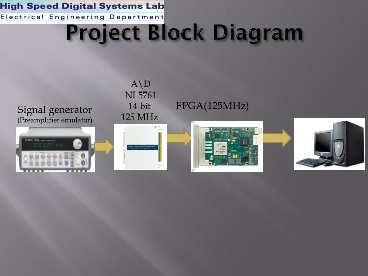 Project Block Diagram