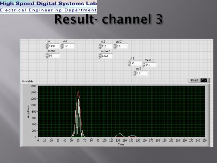 Result- channel