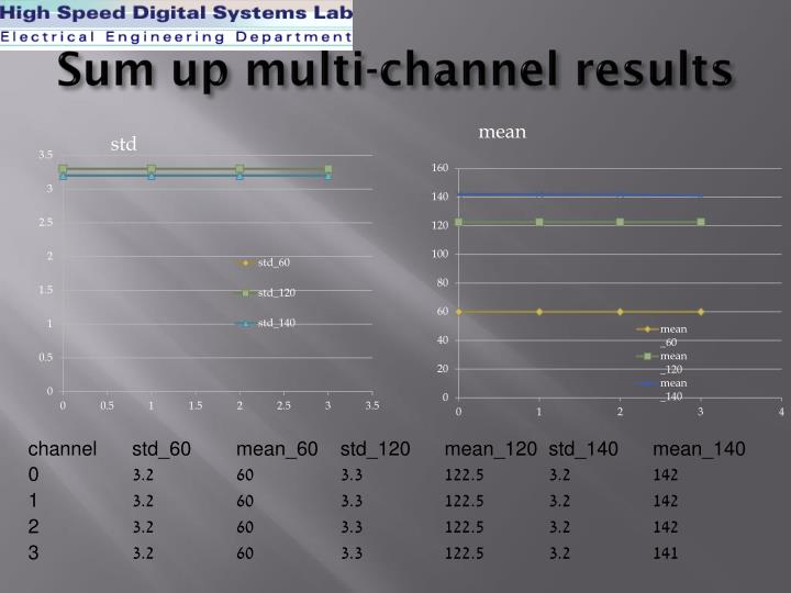 Sum up multi-channel results