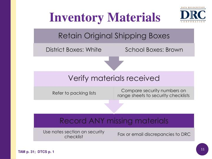 Inventory Materials