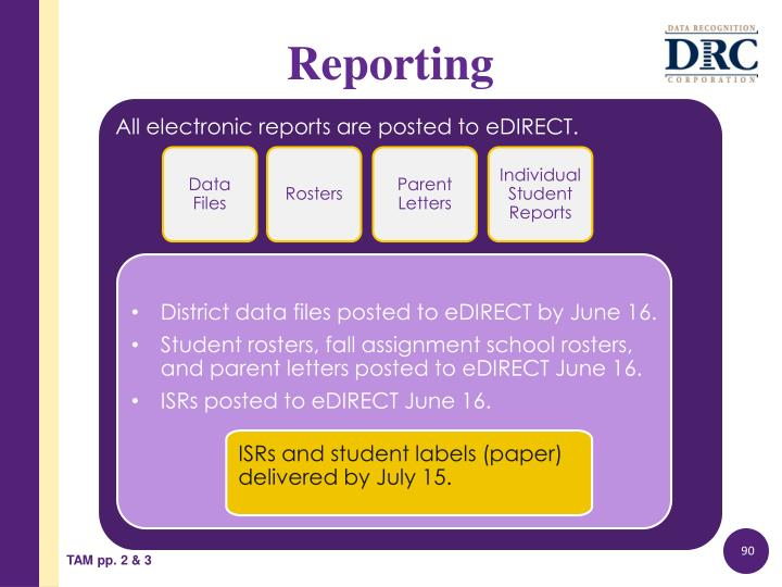 All electronic reports are posted to