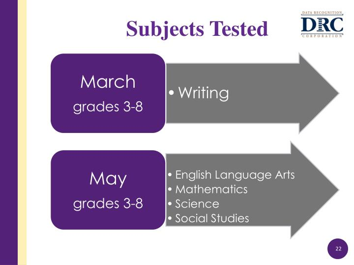 Subjects Tested