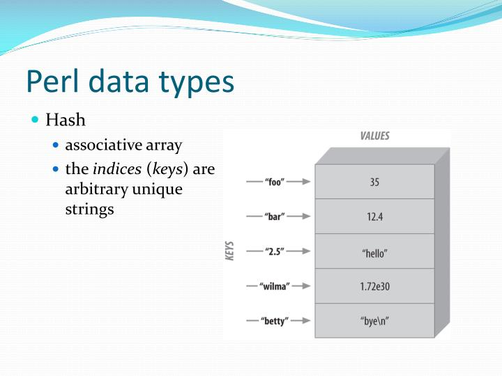 Perl data types