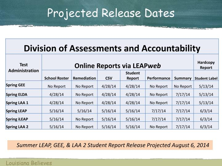 Projected Release Dates
