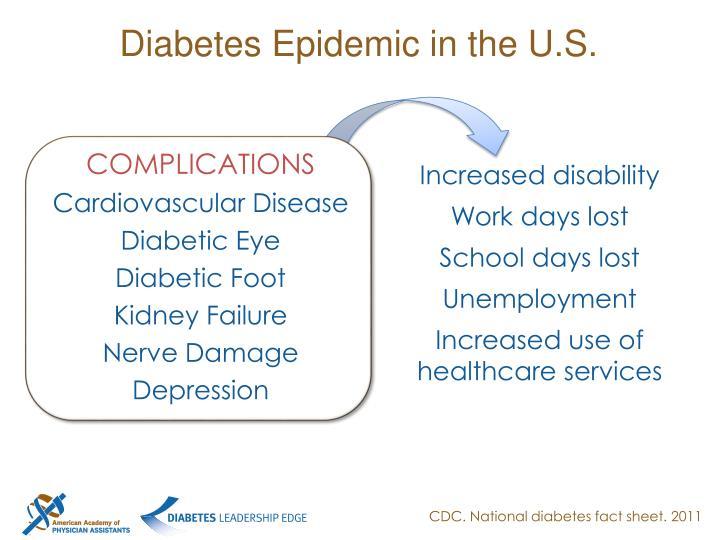 Diabetes Epidemic in the U.S.