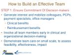 how to build an effective team