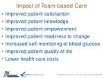 impact of team based care1