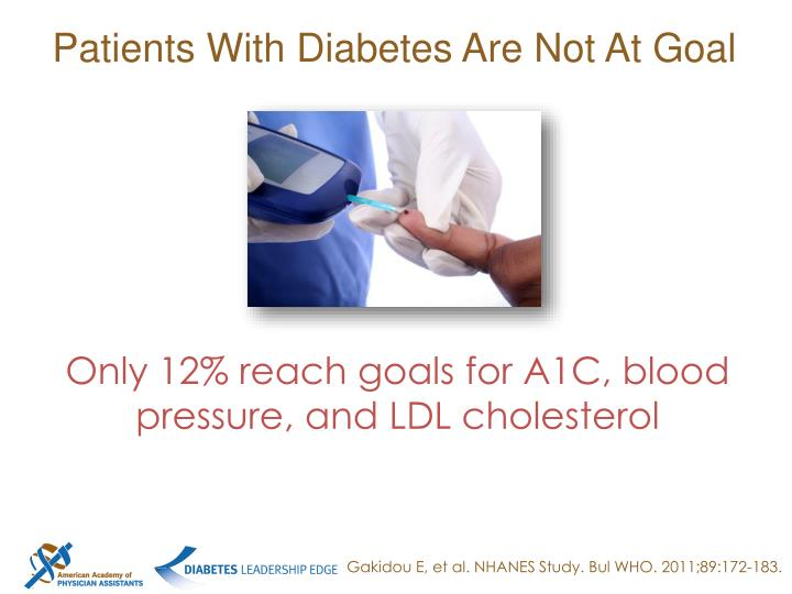 Patients With Diabetes Are Not At Goal