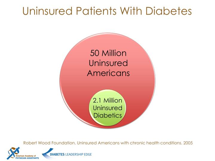 Uninsured Patients With Diabetes