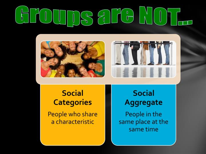 Groups are NOT…
