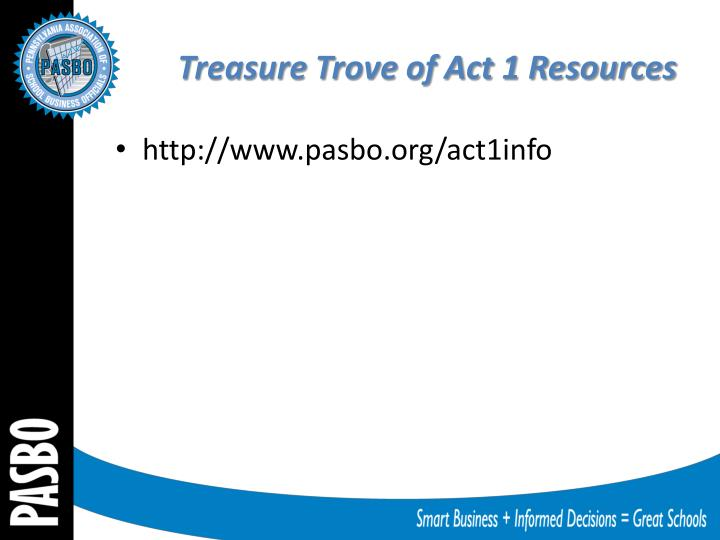 Treasure Trove of Act 1 Resources