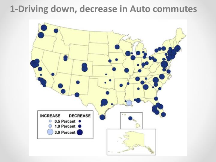 1-Driving down, decrease in Auto commutes