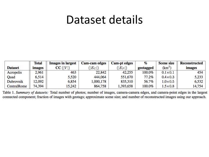 Dataset details