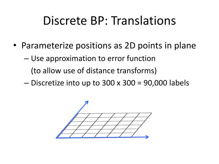 Discrete BP: Translations
