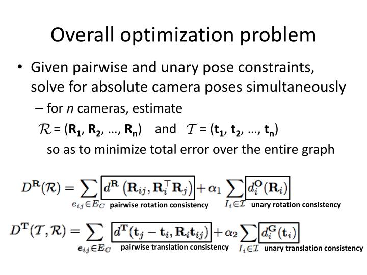 Overall optimization problem
