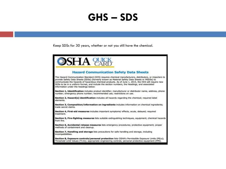 GHS – SDS