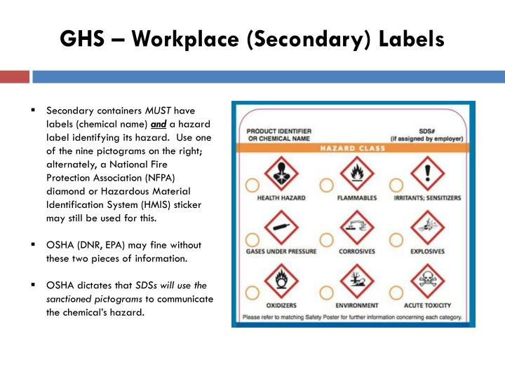 GHS – Workplace (Secondary) Labels