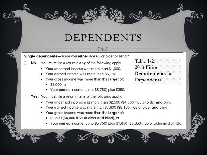 Dependents