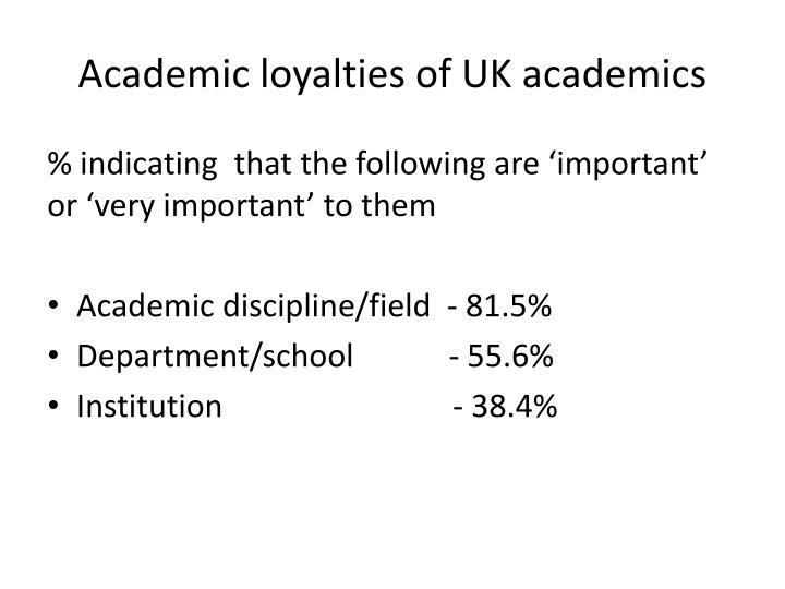 Academic loyalties of UK academics