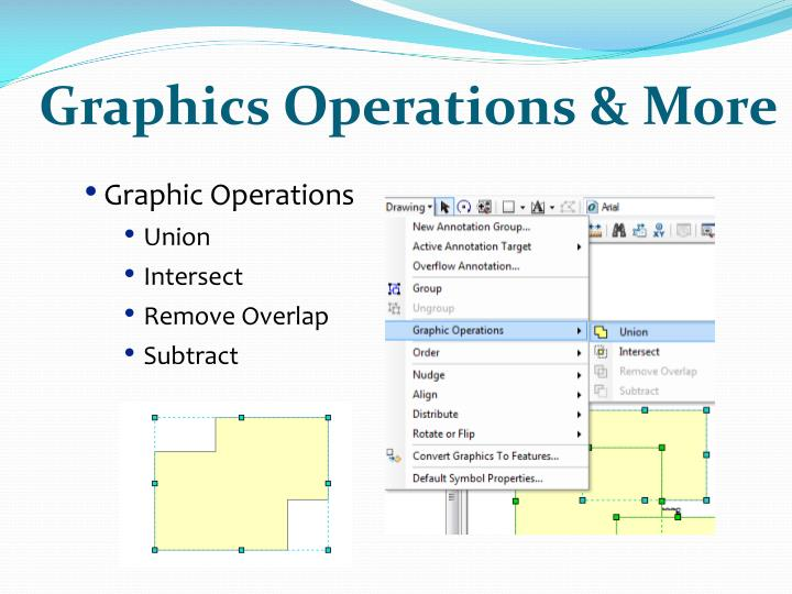 Graphics Operations & More