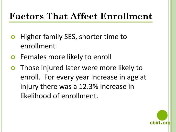 Factors That Affect Enrollment